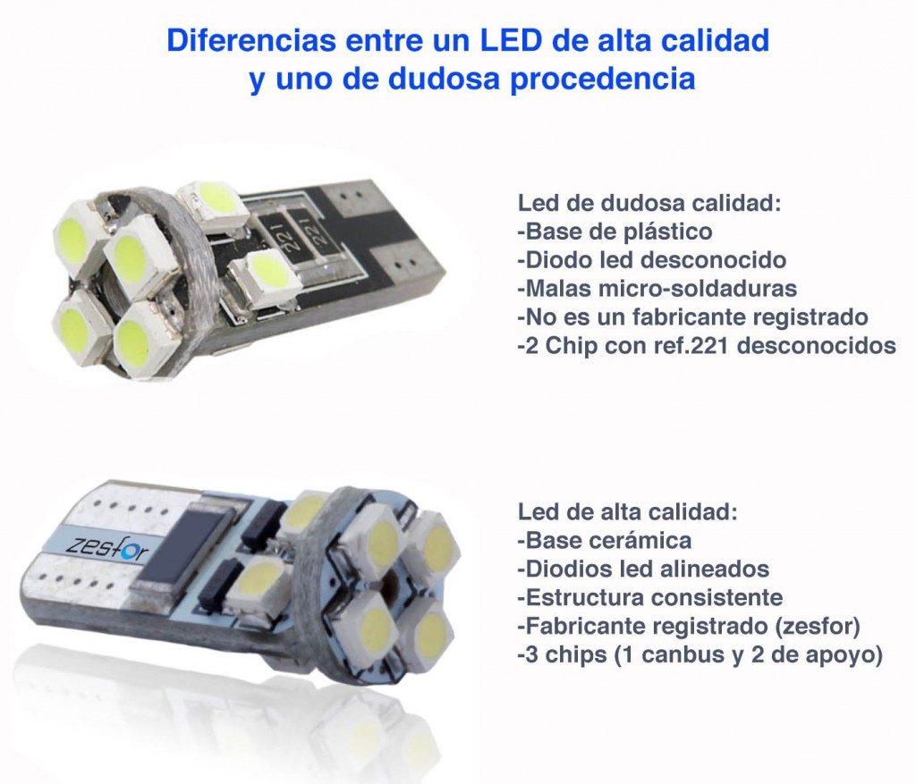luz-led