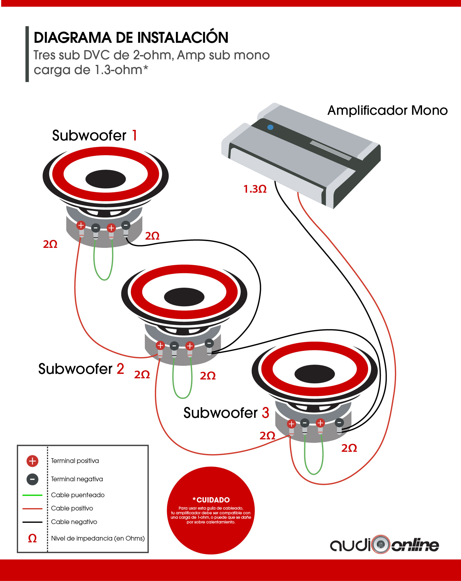 3-DVC-2-ohm-mono-low-imp  Ohm Dvc Wiring Diagram Crutchfield on mono amp 2, 4x12 speaker cabinet, crutchfield amp,