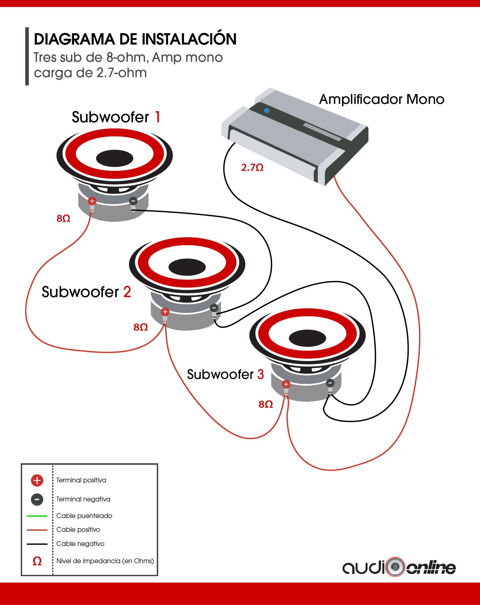 te u00f3ricos del audio car  parte 2   diagramas para