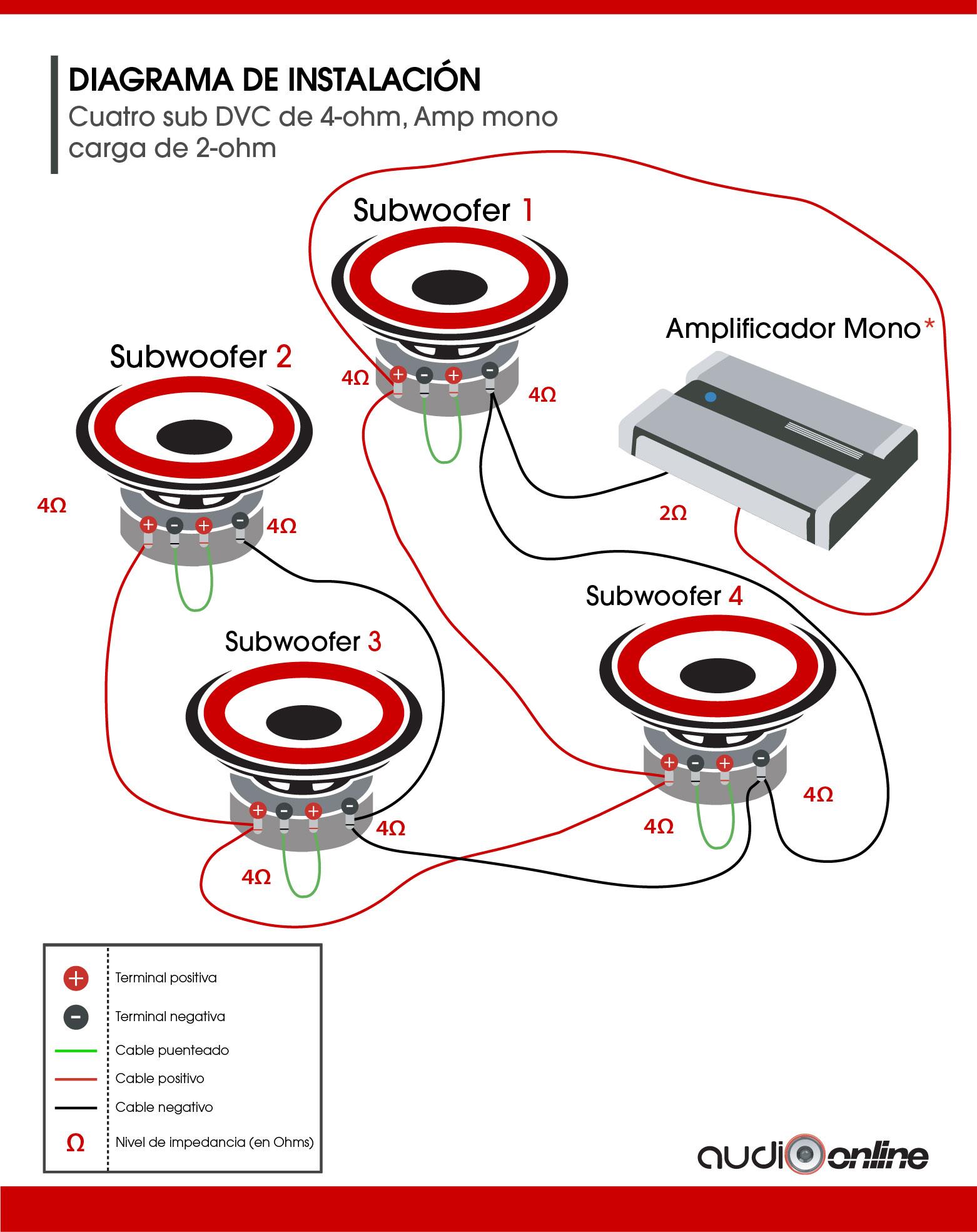mono amp 2, 4x12 speaker cabinet, crutchfield amp, on 2 ohm dvc wiring diagram crutchfield