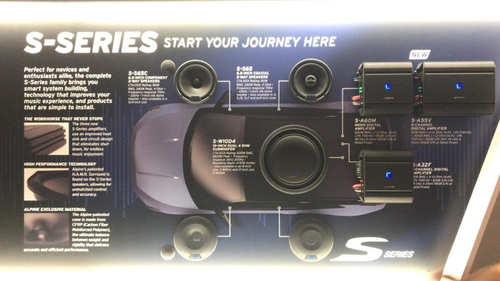 Alpine S-Series