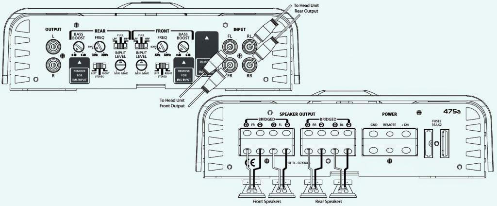 """Cómo saber si un amplificador es """"puntuable"""""""